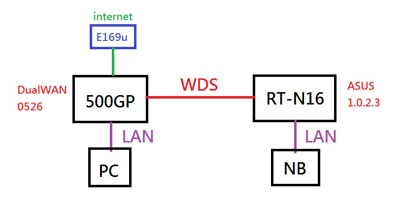 http://digiland.tw/uploads/1730_wdseaea.jpg